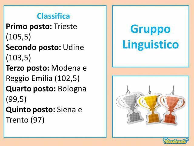 Gruppo Linguistico