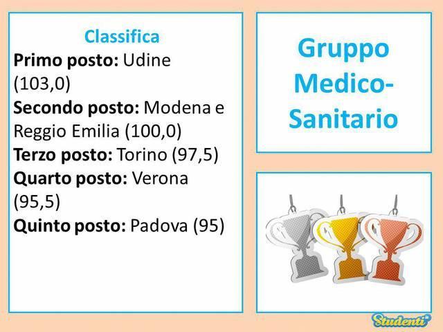 Gruppo Medico Sanitario