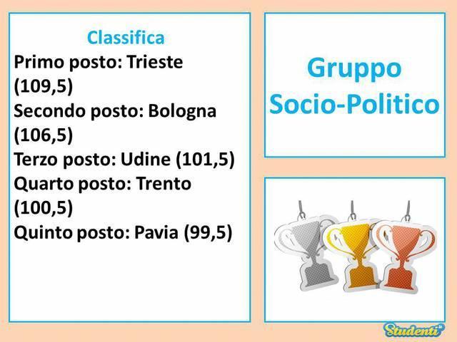 Gruppo Socio-Politico