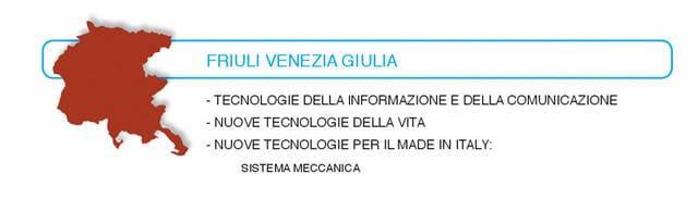 Elenco degli Istituti Tecnici Superiori in Friuli Venezia Giulia