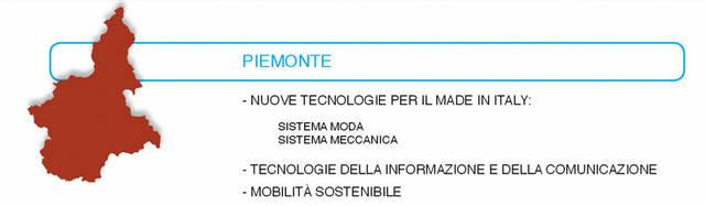 Elenco degli Istituti Tecnici Superiori in Piemonte