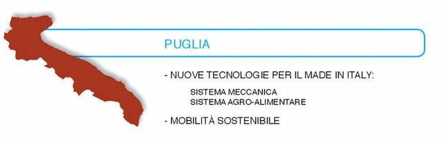 Elenco degli Istituti Tecnici Superiori in Puglia