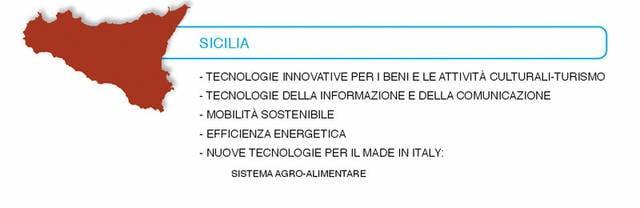 Elenco degli Istituti Tecnici Superiori in Sicilia