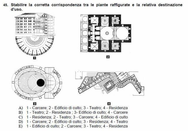 Test di Architettura 2016-2017: domande e risposte del Miur
