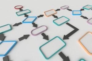 Utilizza schemi e parole chiave