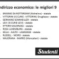 Scuole di indirizzo tecnico - settore economico: le migliori di Torino