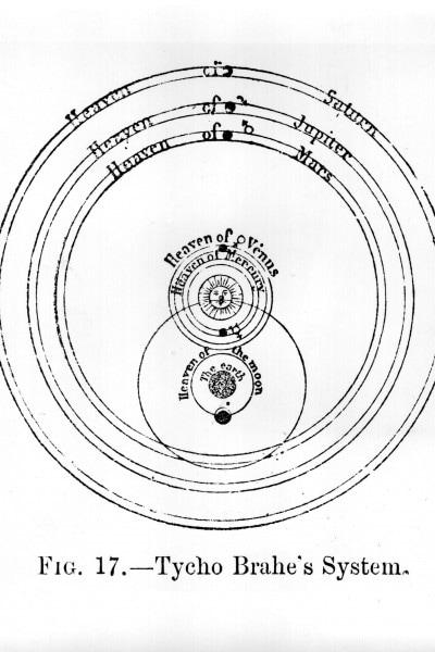 Il sistema di Tycho Brahe sulla rotazione dei pianeti. E' il 1560