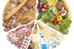 Alimentazione sana ed equilibrata