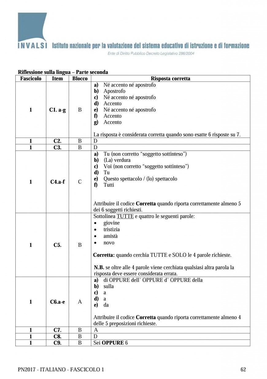 Invalsi terza media 2017: soluzioni di Italiano (fascicolo 1)