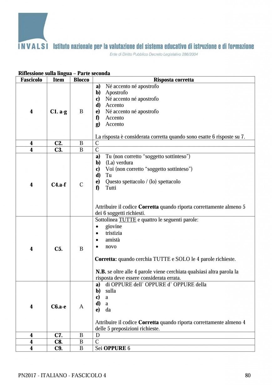 Invalsi terza media 2017: soluzioni di Italiano (fascicolo 4)