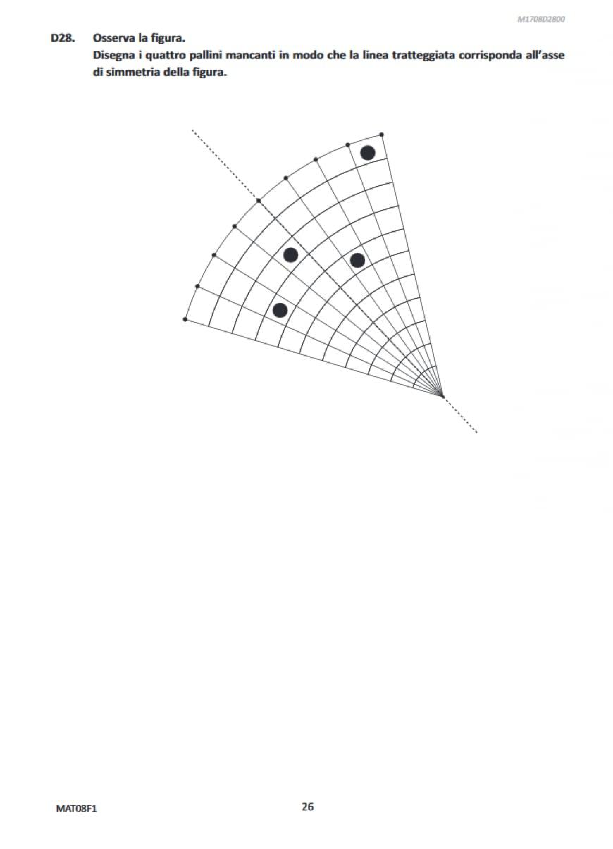 | Prove Invalsi 2017: domande di matematica | Studenti.it