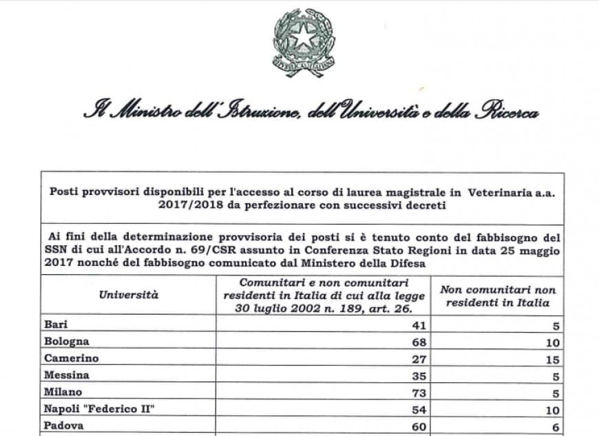 Posti disponibili Veterinaria 2017-2018 nei singoli atenei   1
