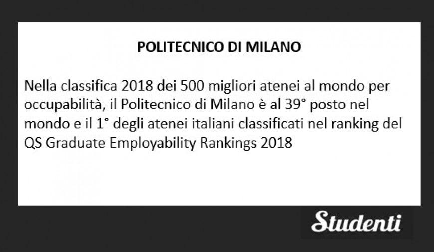 QS Graduate Employability Rankings 2018