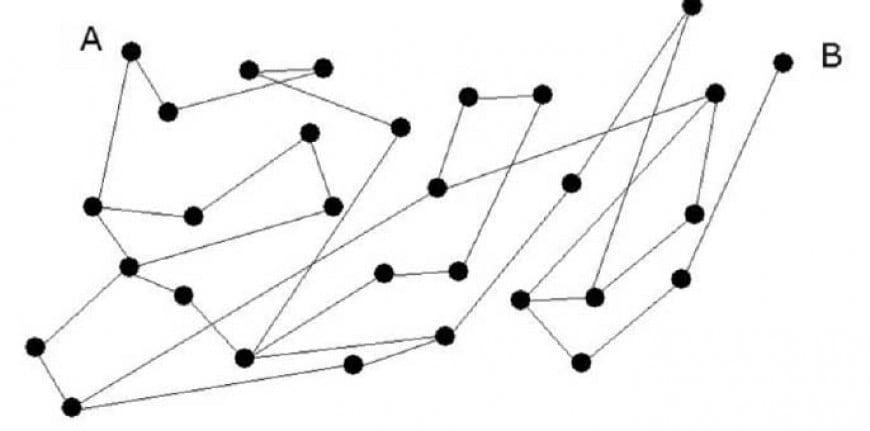 Qual è il numero minimo di segmenti che bisogna percorrere per andare dal punto A al punto B?