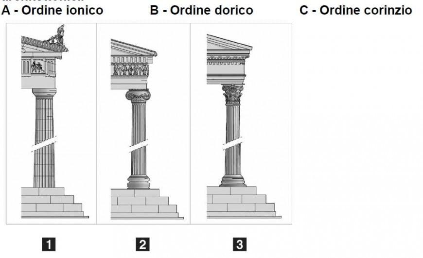 Individuare quale alternativa riporta il giusto abbinamento tra immagini e ordini architettonici.