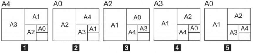Dati i formati A0, A1, A2, A3, A4, qual è il corretto rapporto tra le loro dimensioni?