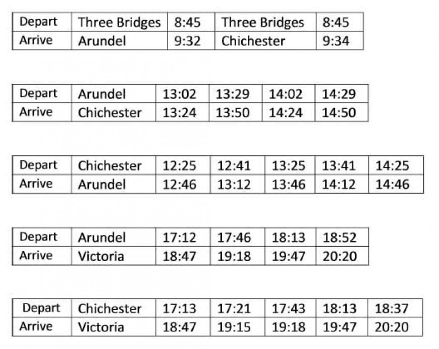 I leave Victoria at 8:07 and arrive at Three Bridges at 8:41. I need to catch a train from Three Bridges at 8:45 to either Arundel or Chichester. I want to spend at least four hours in Chichester and four hours in Arundel. I have no preference in which order I will visit the towns. I then need to return to Victoria. The tables below show extracts from the train timetables: