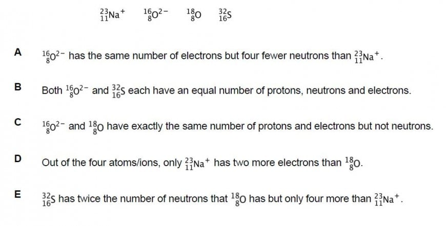Which one of the following statements about the four atoms/ions below is correct?