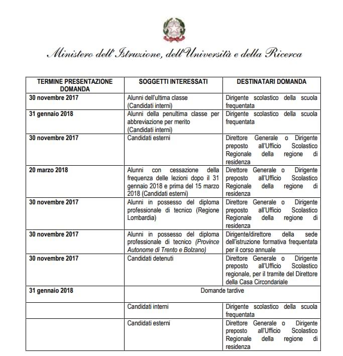 Presentazione domande di partecipazione per la Maturità 2018