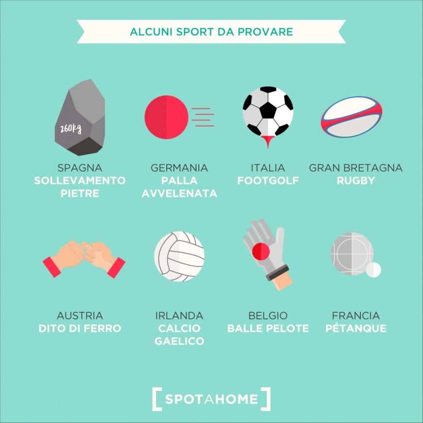 Quali sono gli sport principali nelle capitali europee?