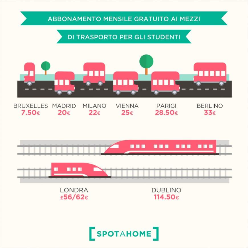 Trasporti: gli abbonamenti per gli studenti