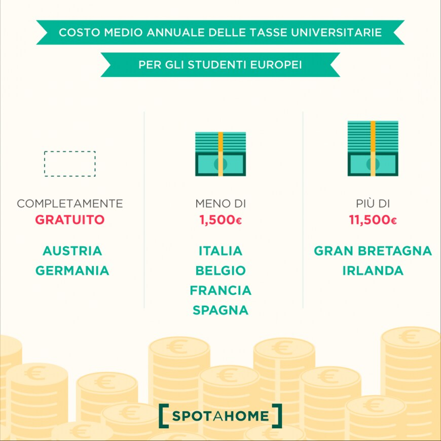 Le tasse universitarie in Europa