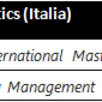 Posizione Business School italiane per i Master in Business Analytics