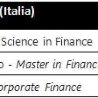 Posizione Business School italiane per i Master in Finanza