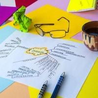 Mappa mentale: cos'è e come puoi usarla per studiare meglio
