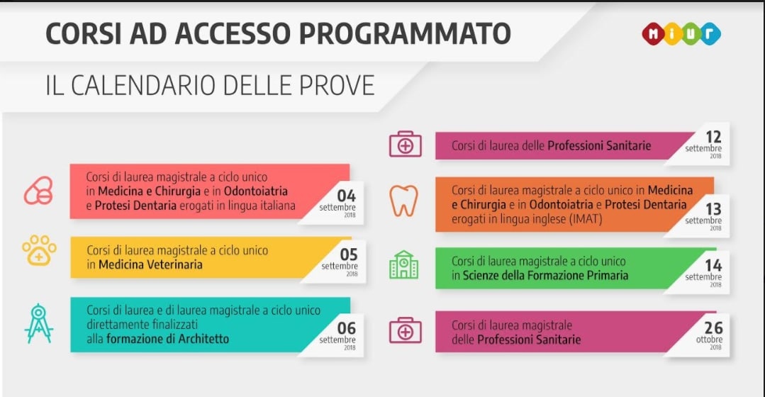 Calendario Lauree Unica Ingegneria.Test Facolta Numero Programmato 2018 2019 Date E News Dal