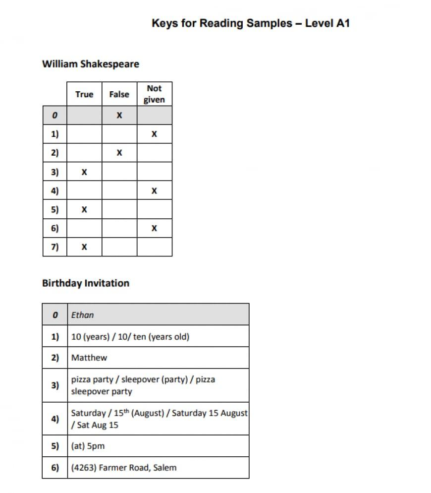 Griglia di valutazione test Invalsi terza media inglese: livello A1