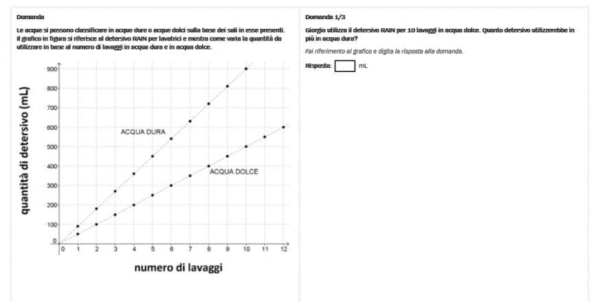 Test Invalsi Simulazione Matematica 2018 Domande Test Invalsi