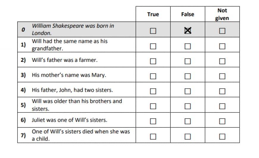 Test Invalsi simulazione prova di inglese terza media: reading A1