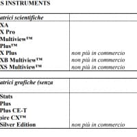 Calcolatrici Texas Instruments per la seconda prova 2018