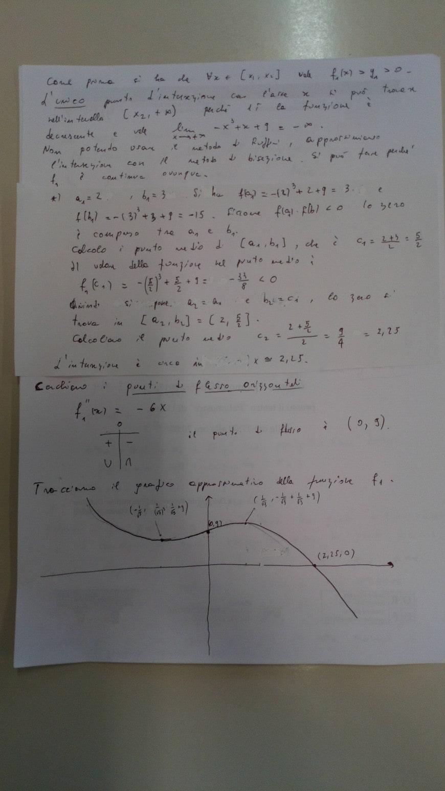 Soluzione problema 2-b - seconda prova scientifico maturità 2018