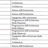 Test architettura: posti disponibili