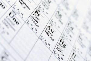 Tavola periodica degli elementi: caratteristiche e spiegazione