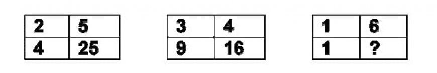 Alice deve inserire il numero mancante nell'ultima tabella in modo che tutte le tabelle rispettino lo stesso criterio di riempimento.