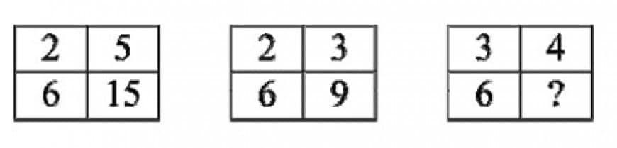 Alice deve inserire il numero mancante nell'ultima tabella in modo che tutte le tabelle rispettino lo stesso criterio di riempimento. Quale numero deve inserire Alice?