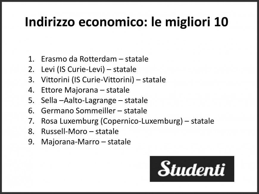 Licei e istituti tecnici: le migliori scuole di Torino secondo eduscopio 2018
