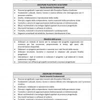 Seconda prova Liceo Artistico: argomenti, caratteristiche e griglia di valutazione