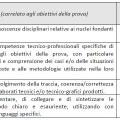 Griglia valutazione 2019 CAT - Articolazione Tecnologie del legno nelle costruzioni