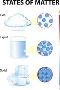 Stati della materia: gassoso, liquido e solido