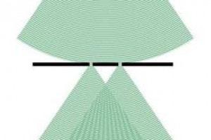 Teoria ondulatoria della luce