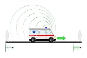 Effetto doppler: esempio della sirena dell'ambulanza