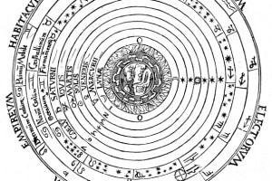 Sistema geocentrico dell'universo, 1539. Il diagramma mostra i 4 elementi di Aristotele circondati da sfere di stelle fisse, sfere di pianeti, primum mobili e dimora di Dio