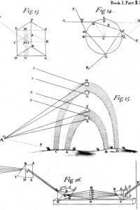 Opticks di Newton: formazione di un arcobaleno per dispersione e riflessione interna (Fig. 15) e divisione e ricombinazione della luce bianca dei prismi (Fig. 16)