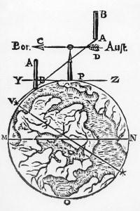 Schema sull'uso della bussola magnetica nella creazione delle mappe, 1643
