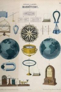 Strumenti e aspetti del magnetismo, 1850