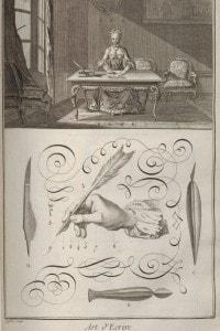 L'arte di scrivere. Da Encyclopédie di Denis Diderot e Jean Le Rond d'Alembert